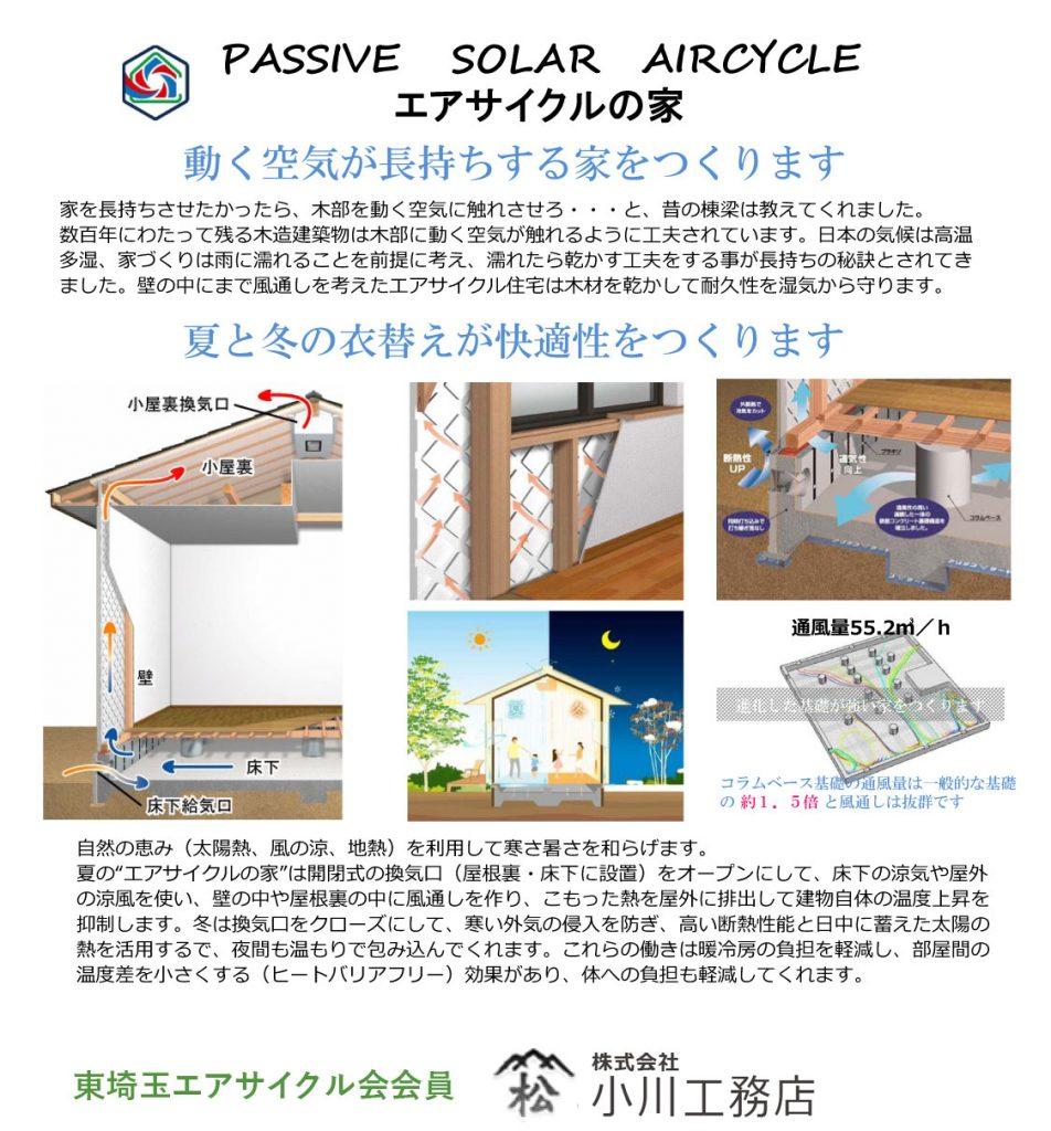 エアサイクルの家